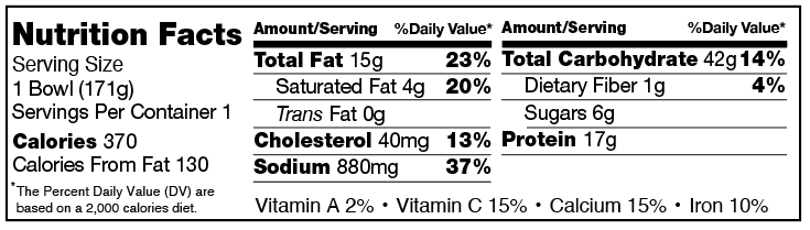 Nutrition Facts for Gnocchi with Chicken Sausage Bowl